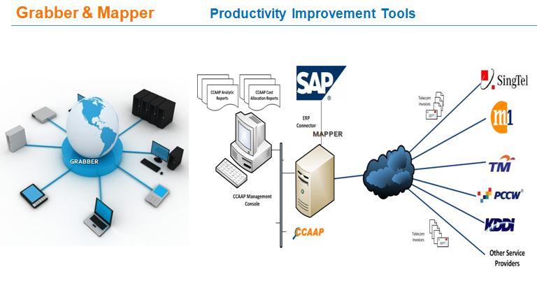Grabber_Mapper